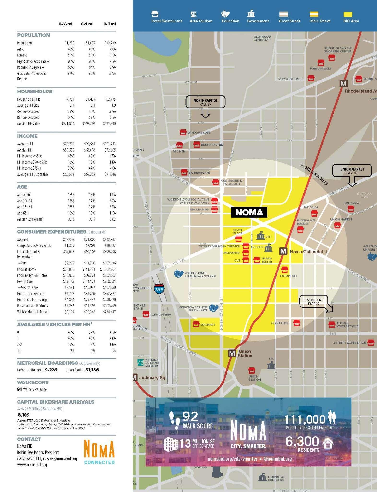 10-florida-avenue-neighborhood-demographics_page_2