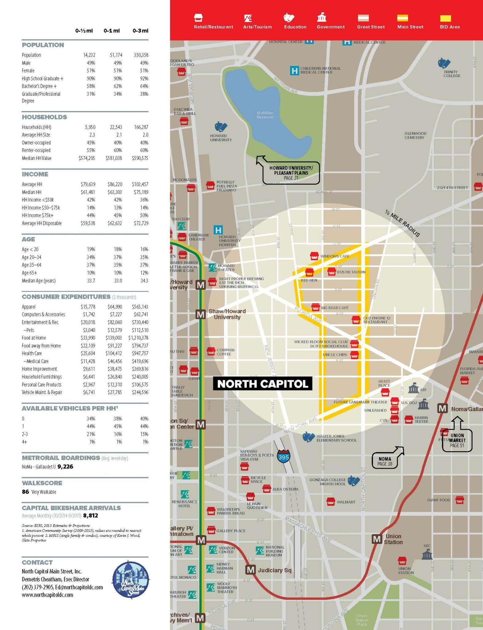 10-florida-avenue-neighborhood-demographics_page_4