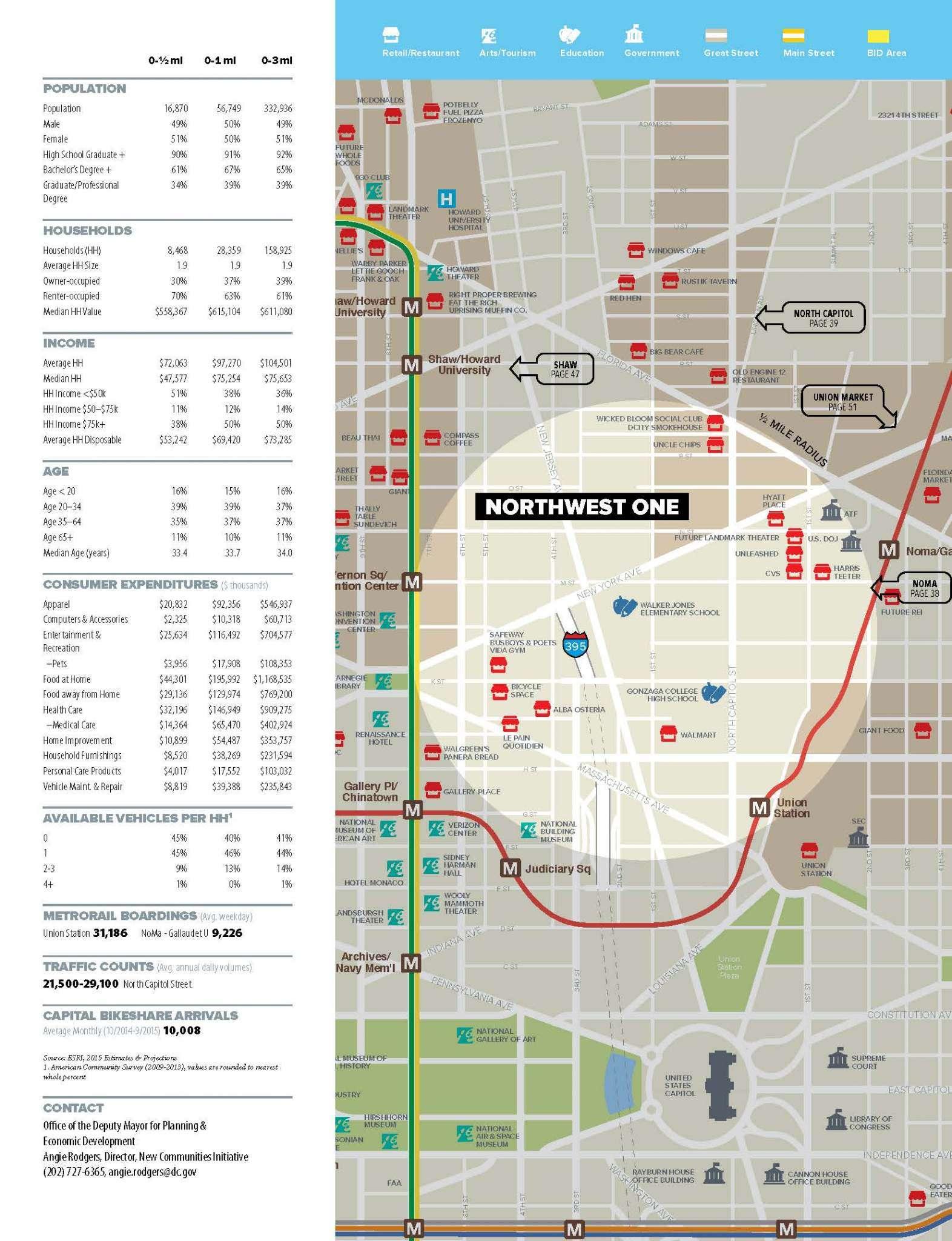 10-florida-avenue-neighborhood-demographics_page_6