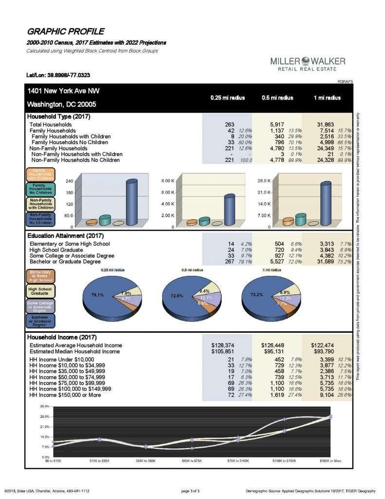 ReportFileGraphic_Page_3