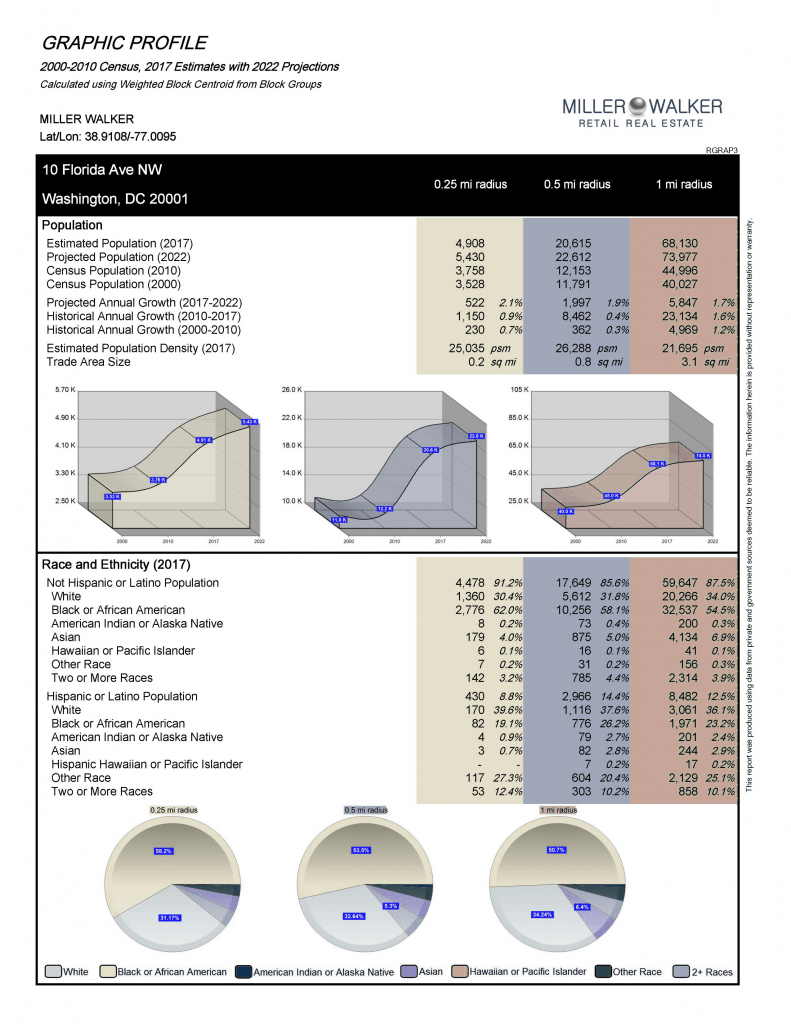 report page 1