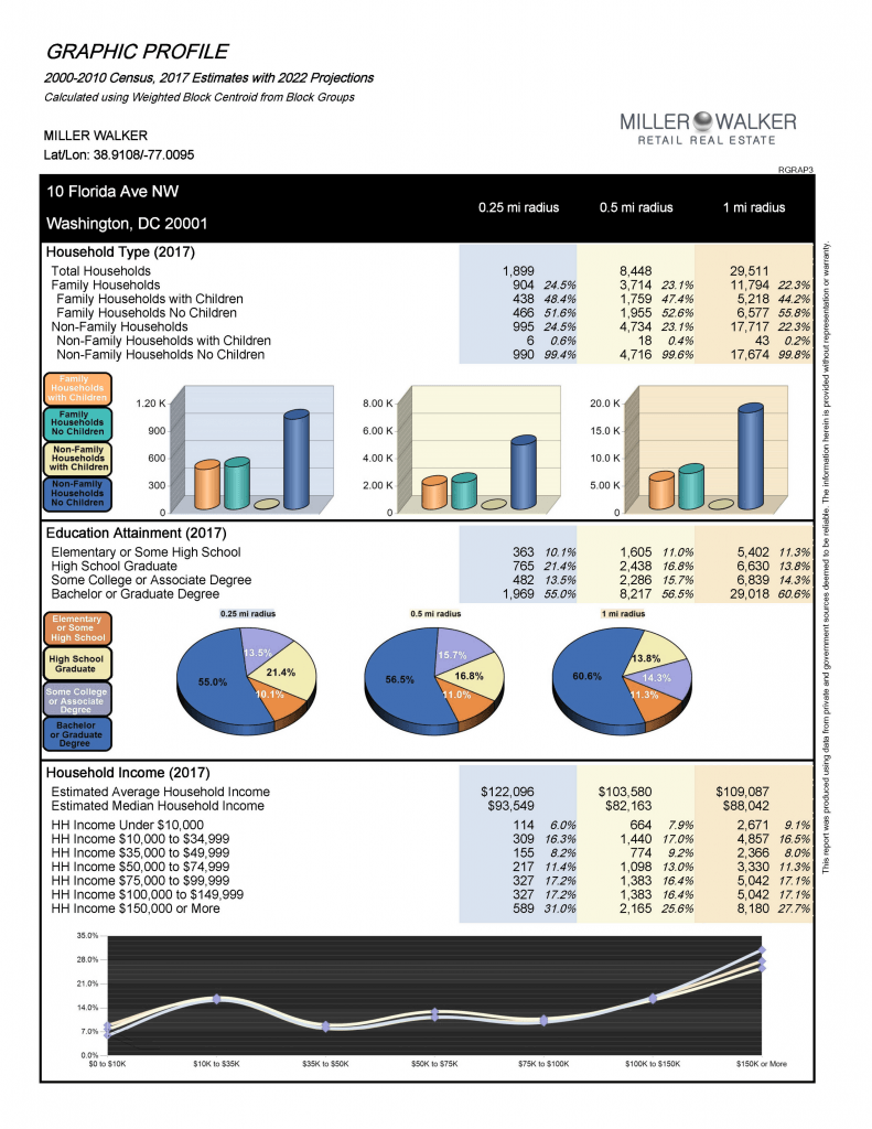 report page 3