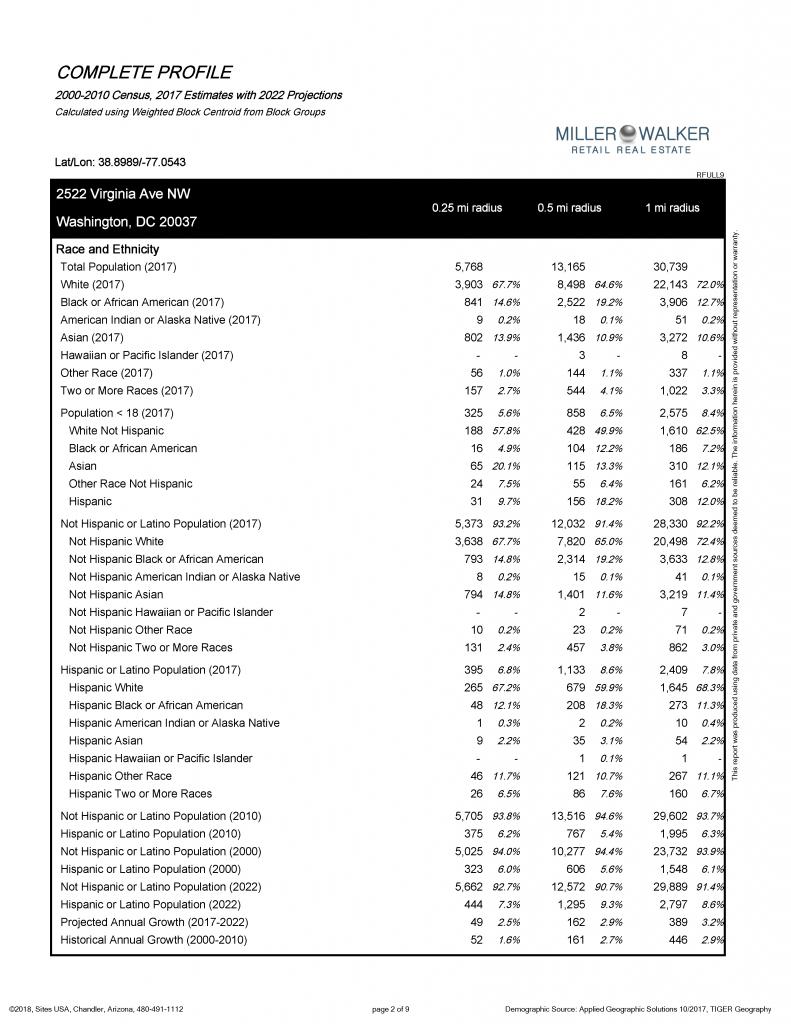 ReportFile (1)_Page_2