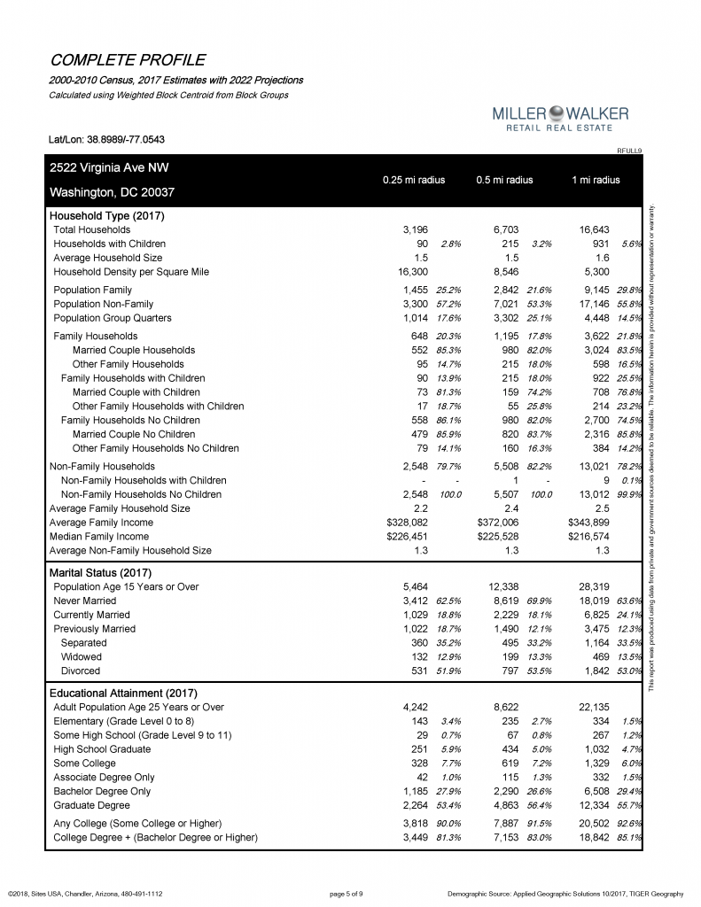 ReportFile (1)_Page_5