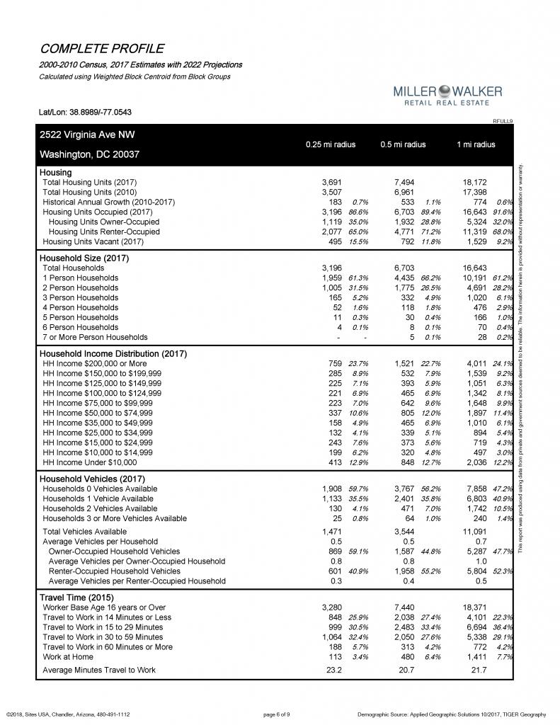 ReportFile (1)_Page_6