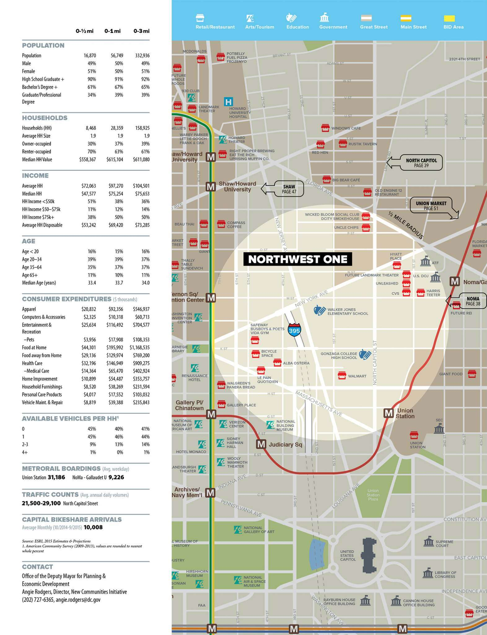 440-first-street-demographics-2