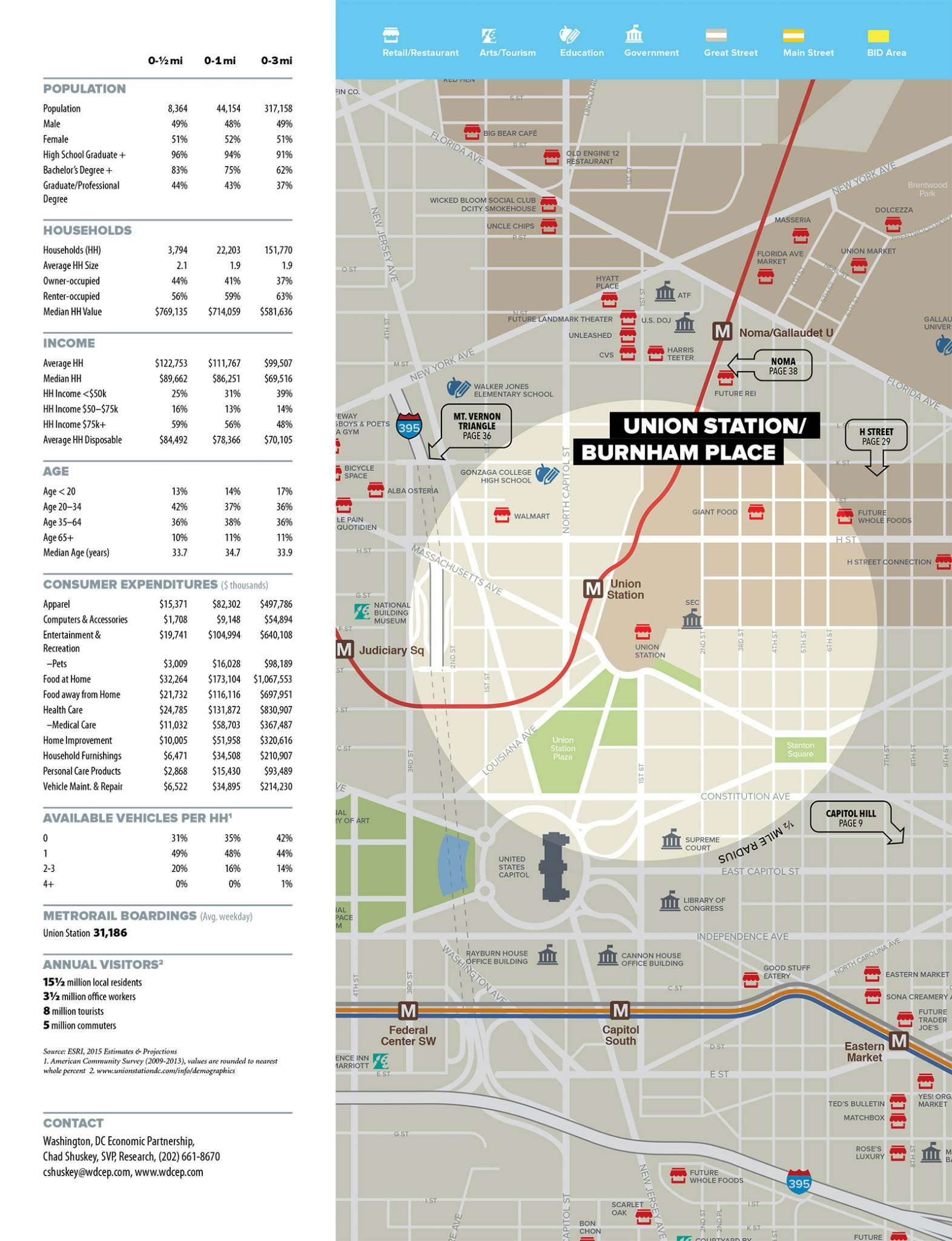 440-first-street-demographics-4