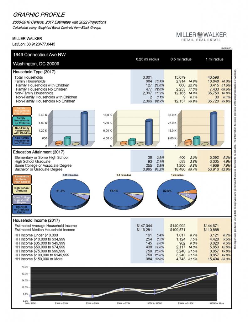 Graphic File Report3