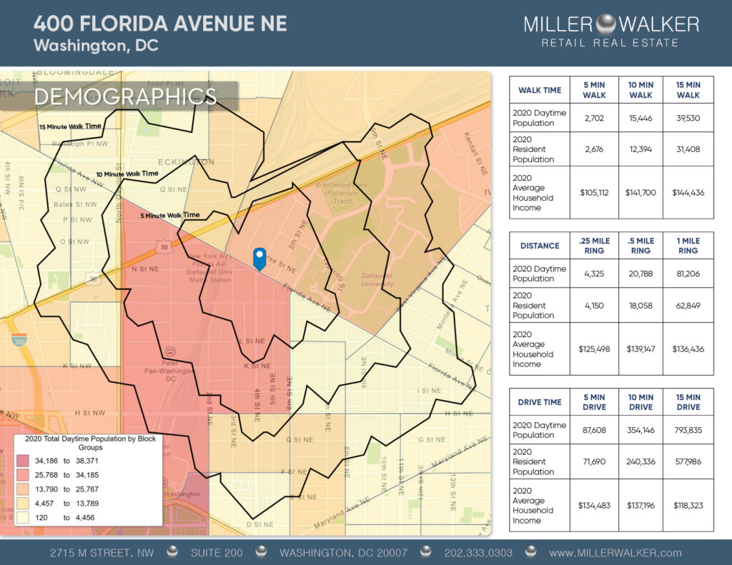 walk time radius map union market washington dc demographics