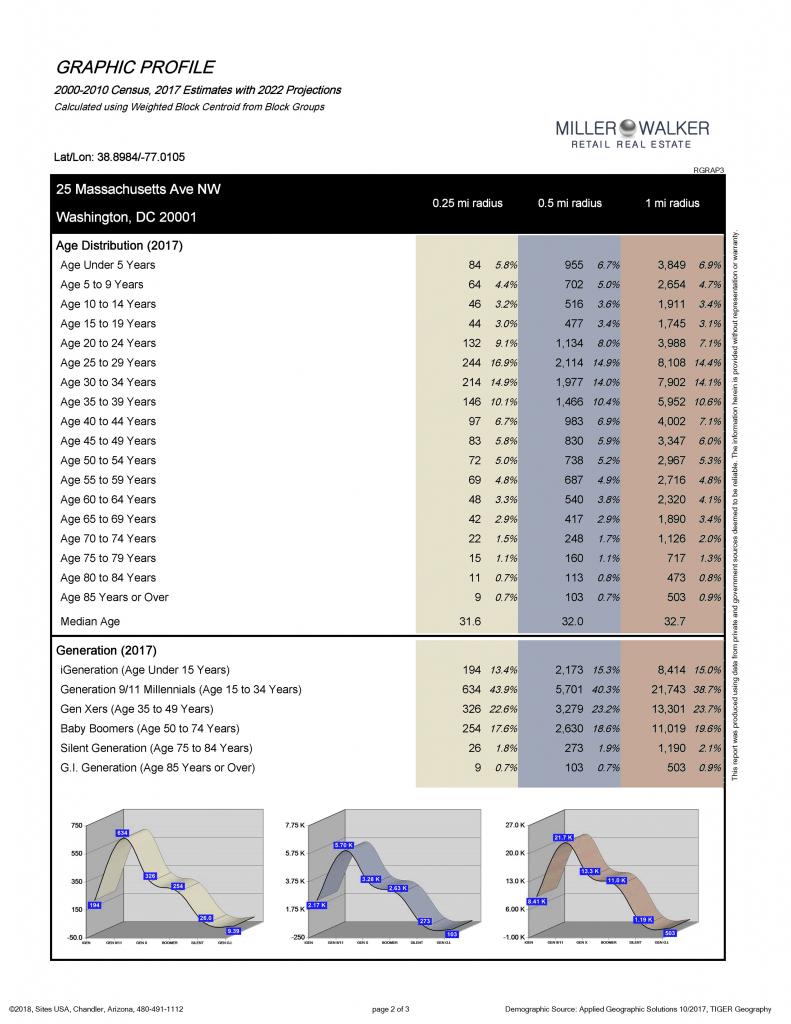 ReportFile (2)_Page_2
