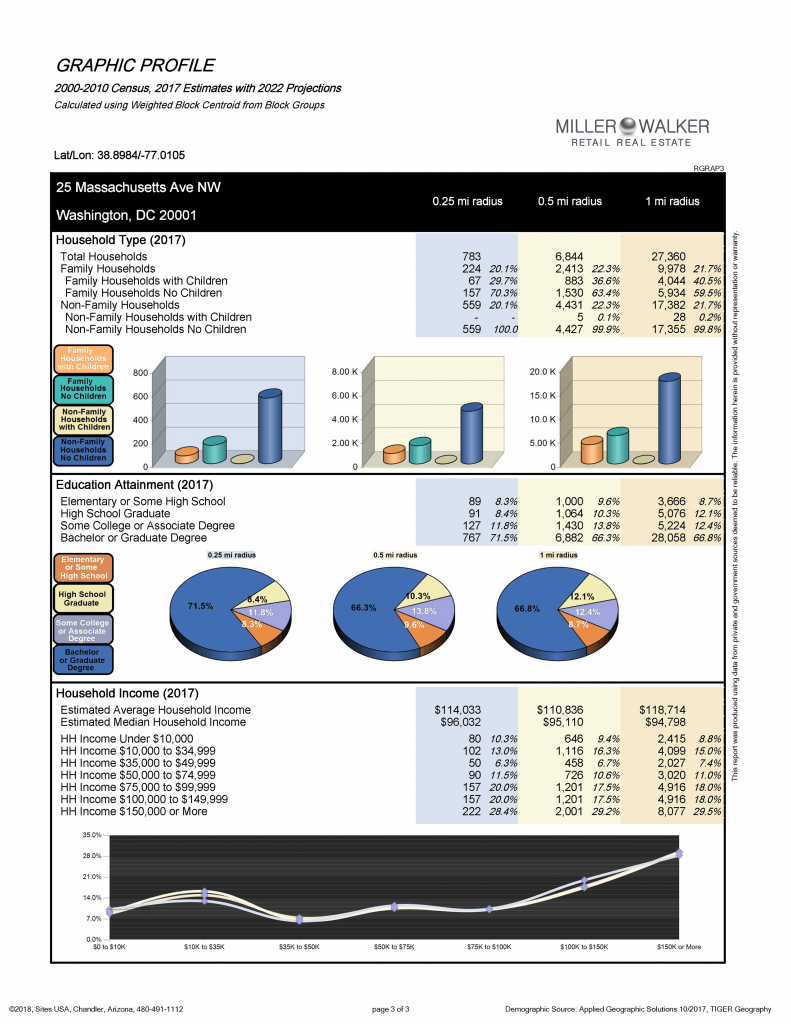 ReportFile (2)_Page_3