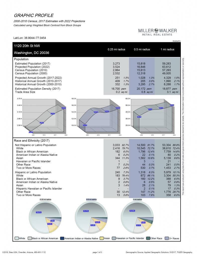 Demographics 3 page graphic 1