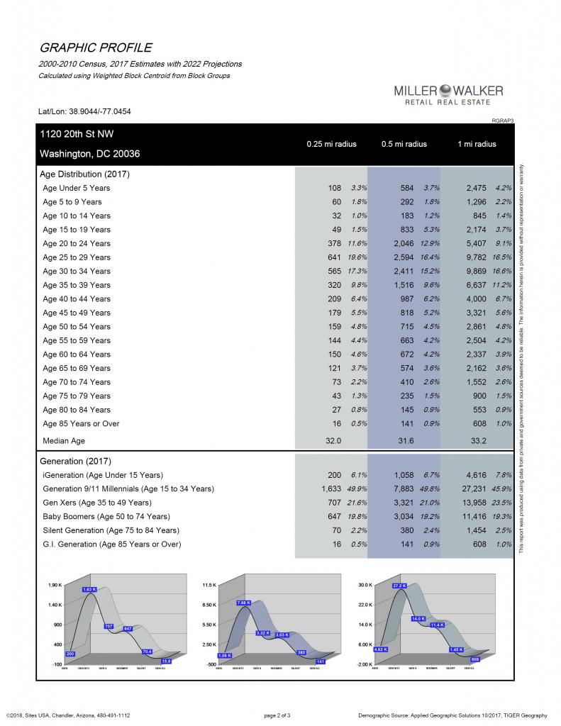 Demographics 3 page graphic 2
