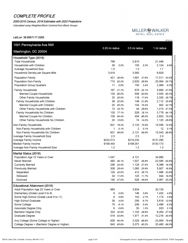 ReportFile_Page_5