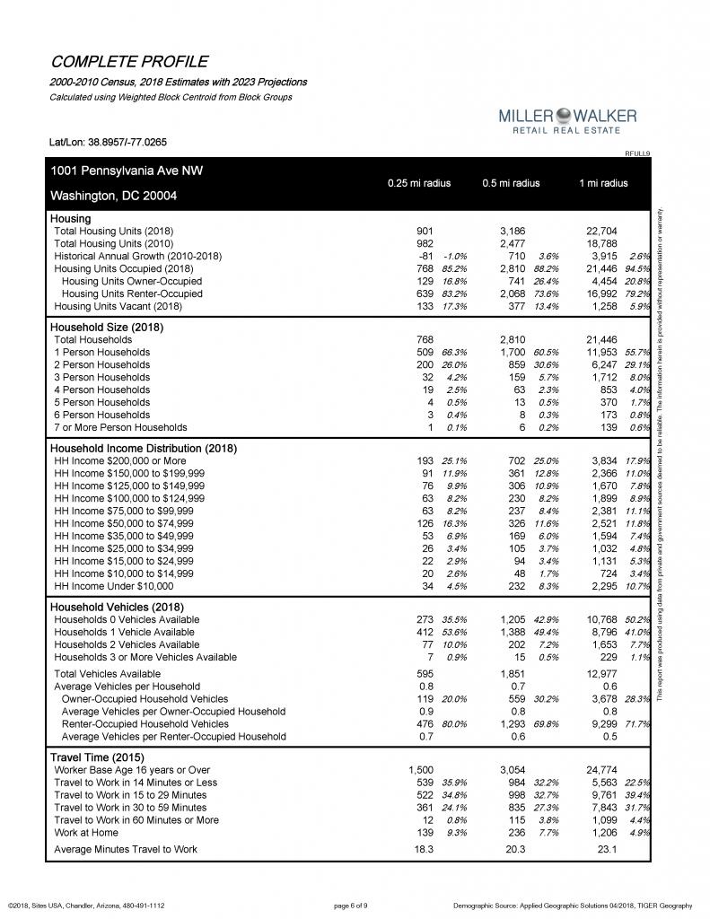 ReportFile_Page_6
