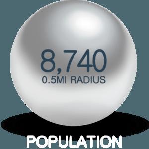 .5 mile population