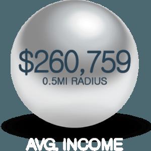 .5 mile income