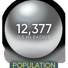 Half mile radius demographics 1850 M Street NW Washington DC Golden Triangle