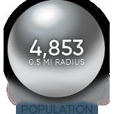 Half mile radius demographics 1310 G Street NW Washington DC Golden Triangle retail lease property