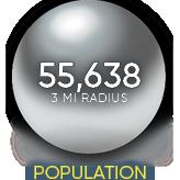 3 mile radius brambleton corner plaza population