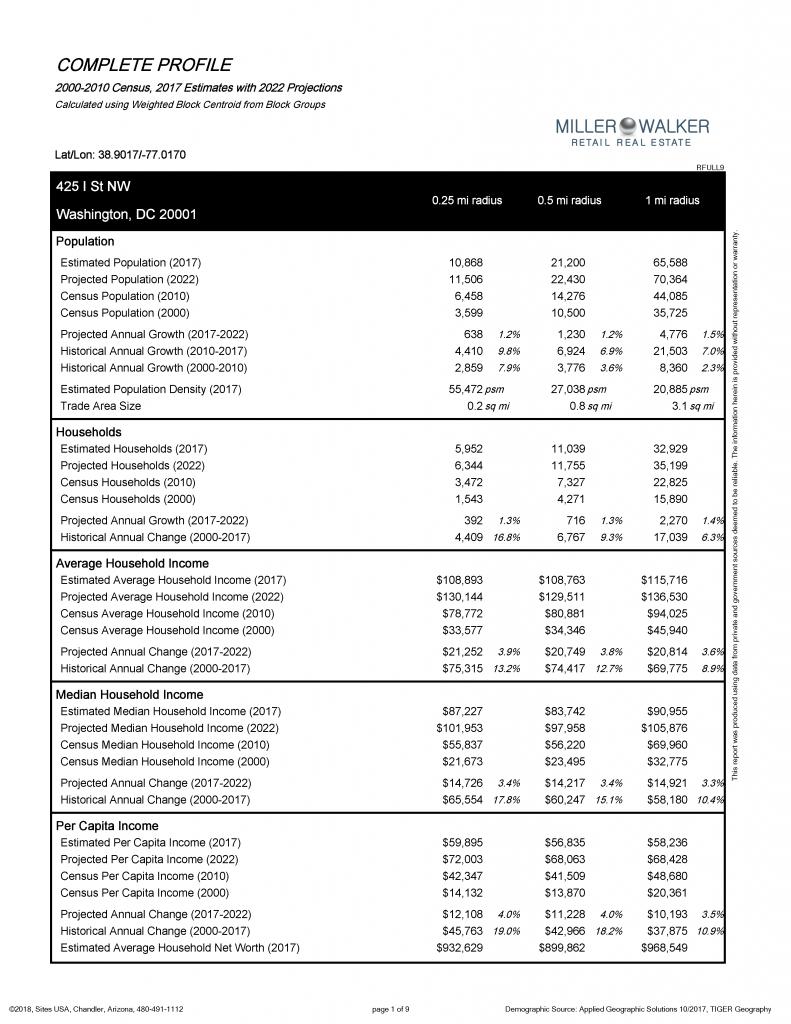 Demographics_ReportFile_Page_1