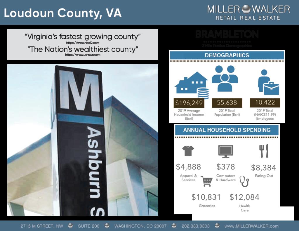 Loudoun County Virginia population 2020 demographics