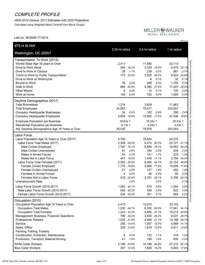 675 H Street PDF Demographics