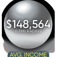 Half mile radius demographics 1001 Pennsylvania Avenue Avg HH Income