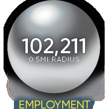 Half mile radius demographics 1001 Pennsylvania Avenue Employment density