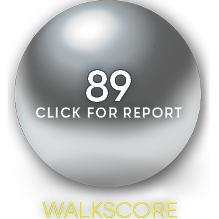 Walkscore report for National Press Building