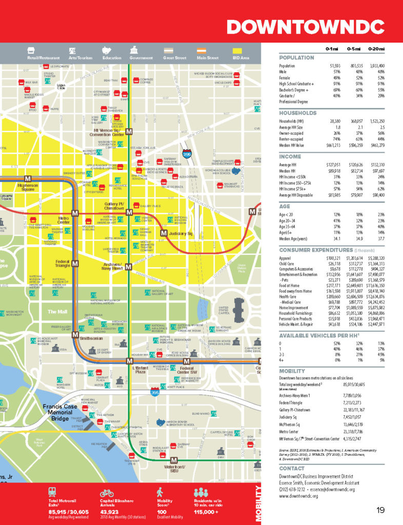 Downtown DC Neighborhood Data Demographics