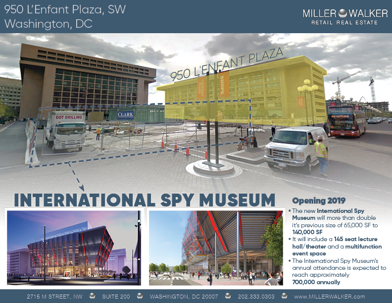 Nearby Construction of Internation Spy Museum at 950 L'Enfant Plaza SW - Restaurant and Retail Space available for lease