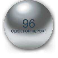 Retail Space for Lease DC - Georgetown, DC Storefront - 1254 Wisconsin Avenue, NW Washington DC walk score